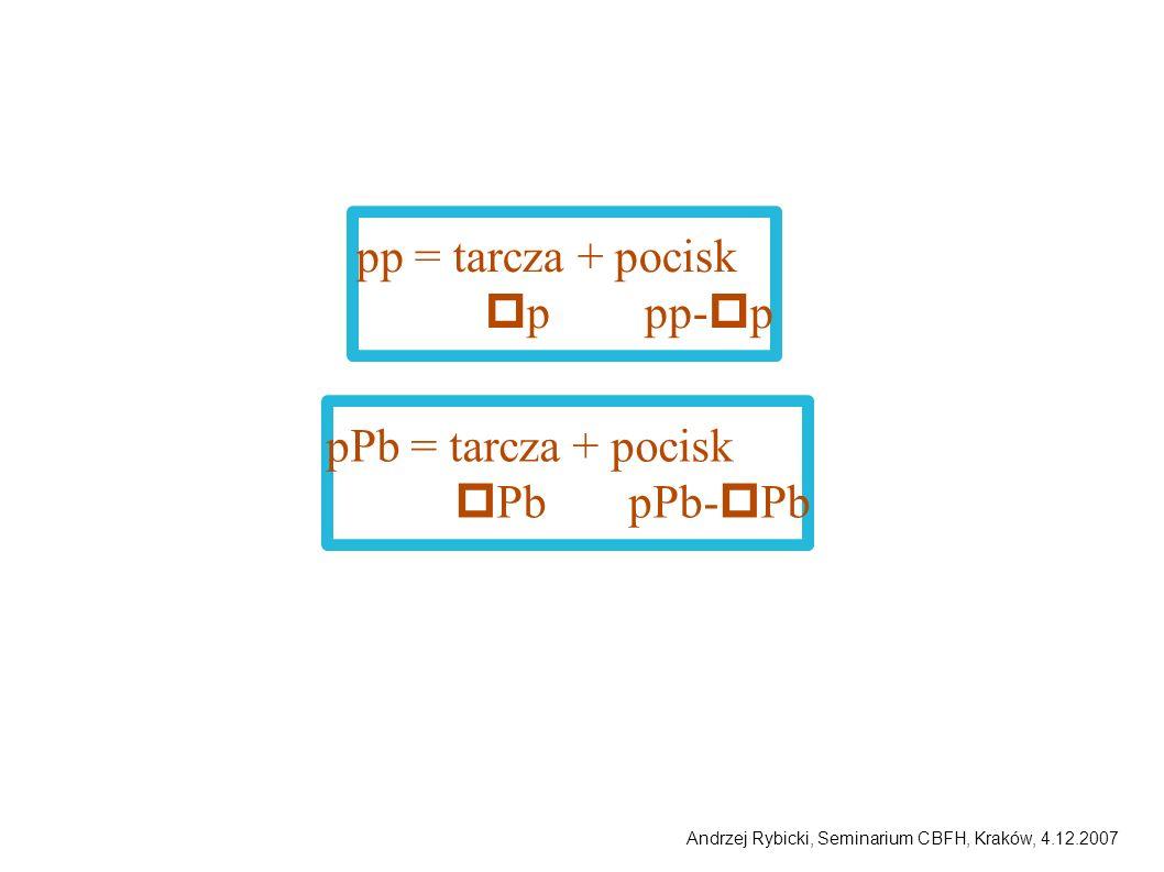 pp = tarcza + pocisk pp pp-pp pPb = tarcza + pocisk pPb pPb-pPb