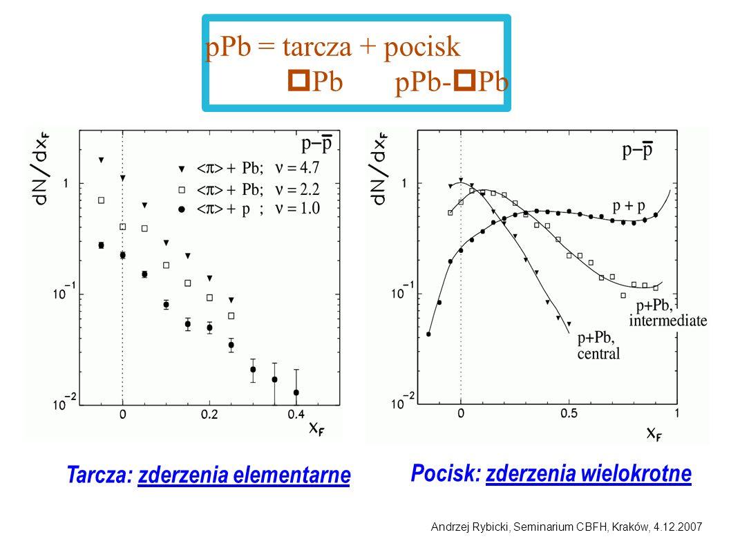 pPb = tarcza + pocisk pPb pPb-pPb Tarcza: zderzenia elementarne
