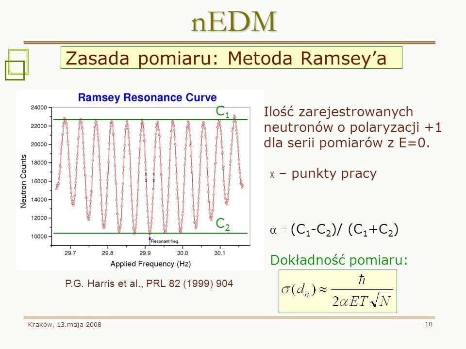 nEDM Zasada pomiaru: Metoda Ramsey'a C1