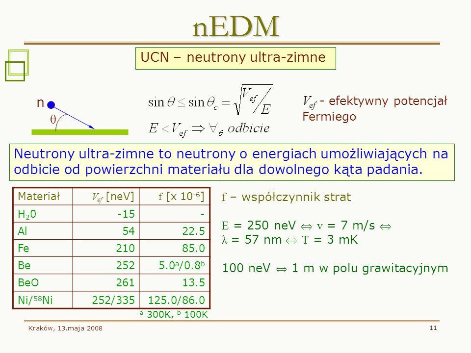 nEDM UCN – neutrony ultra-zimne Vef - efektywny potencjał Fermiego n θ