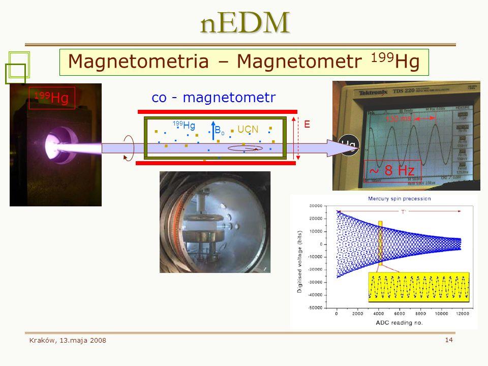 Magnetometria – Magnetometr 199Hg