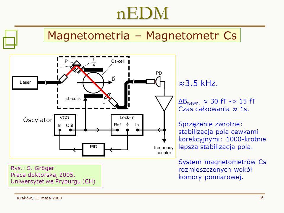 Magnetometria – Magnetometr Cs