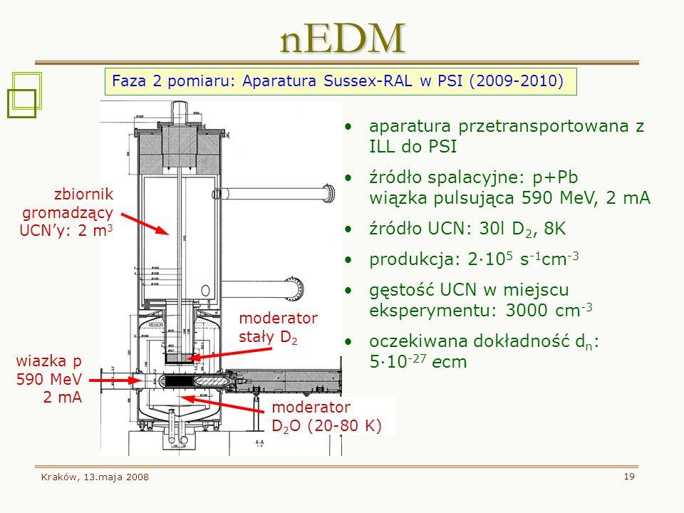 nEDM aparatura przetransportowana z ILL do PSI
