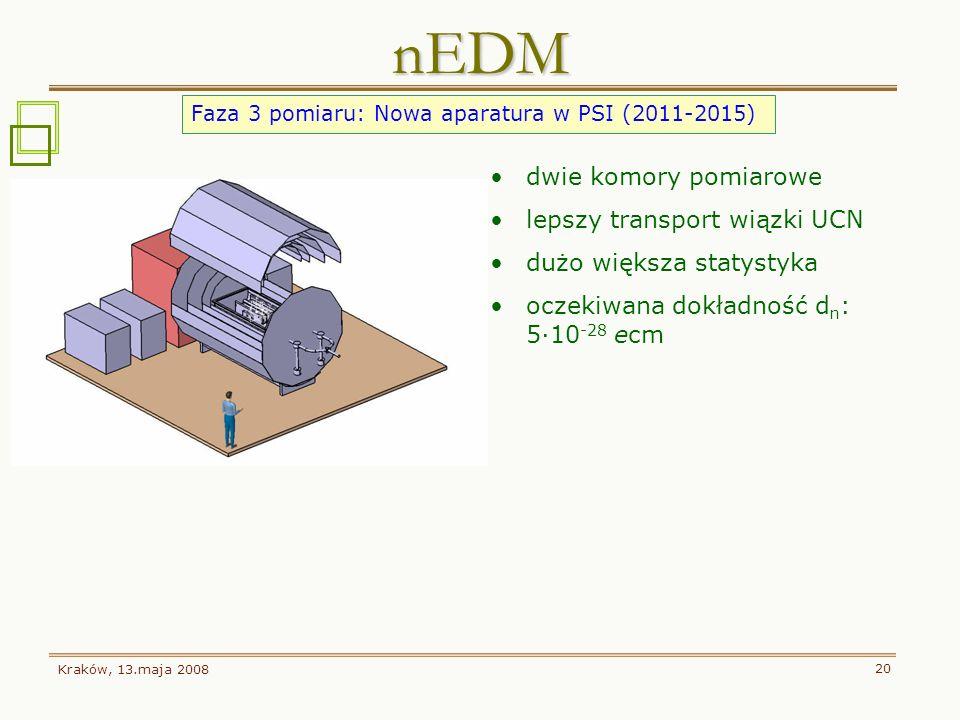 nEDM dwie komory pomiarowe lepszy transport wiązki UCN