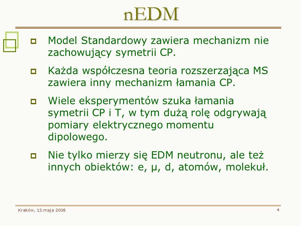 nEDM Model Standardowy zawiera mechanizm nie zachowujący symetrii CP.