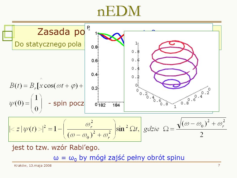 nEDM Zasada pomiaru: Metoda Rabi'ego t=3s