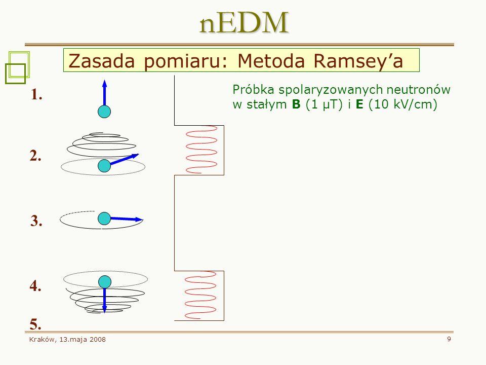 nEDM Zasada pomiaru: Metoda Ramsey'a 1. 2. 3. 4. 5.