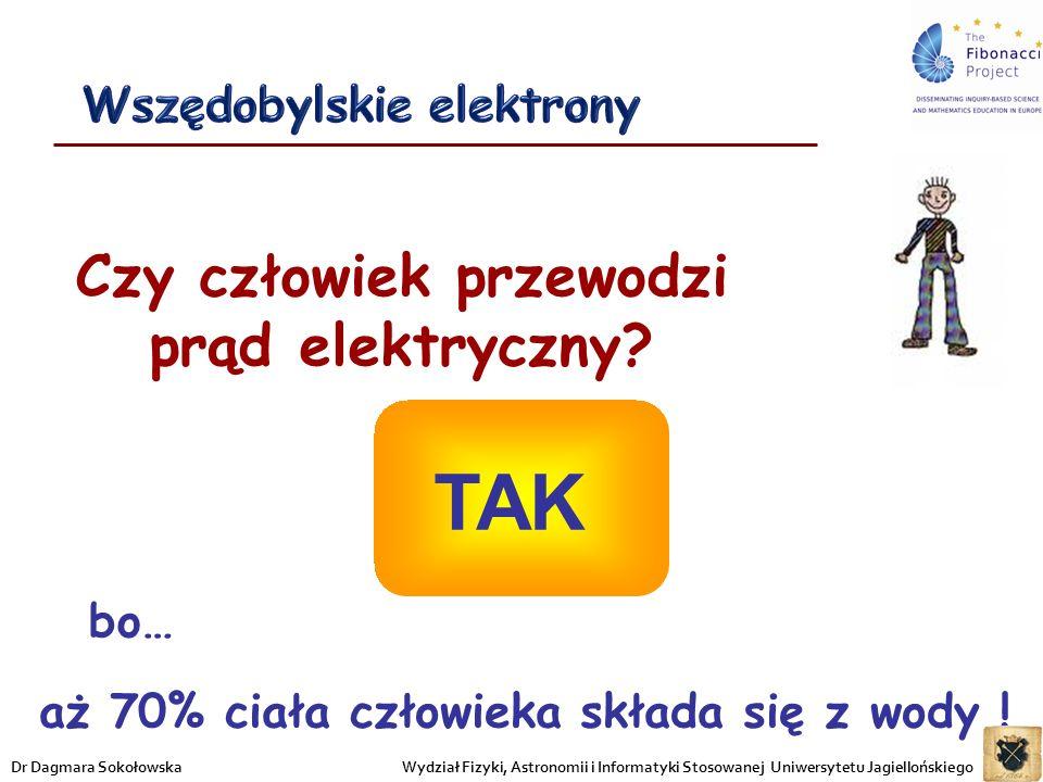 Wszędobylskie elektrony Czy człowiek przewodzi prąd elektryczny
