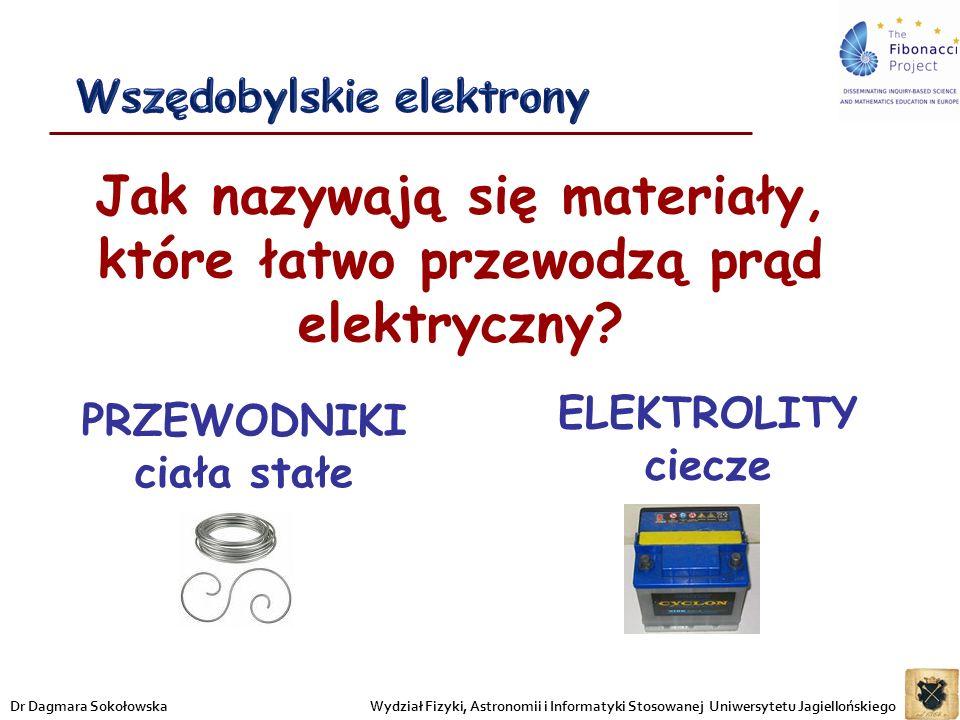 Jak nazywają się materiały, które łatwo przewodzą prąd elektryczny