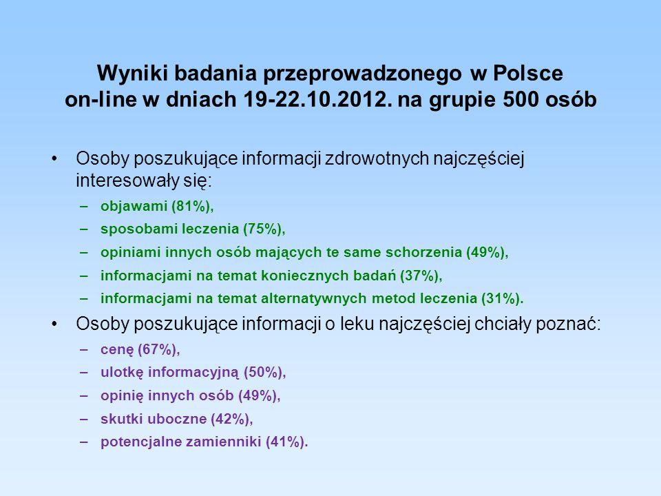 Wyniki badania przeprowadzonego w Polsce on-line w dniach 19-22. 10