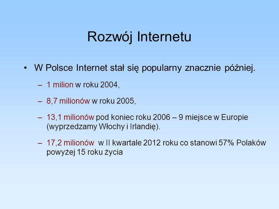 Rozwój Internetu W Polsce Internet stał się popularny znacznie później. 1 milion w roku 2004, 8,7 milionów w roku 2005,