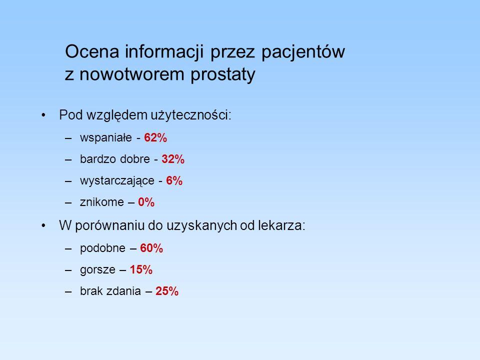 Ocena informacji przez pacjentów z nowotworem prostaty