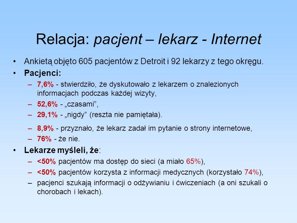 Relacja: pacjent – lekarz - Internet
