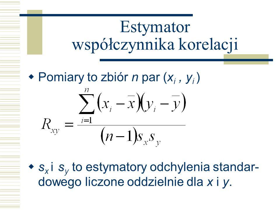 Estymator współczynnika korelacji