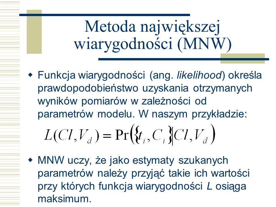 Metoda największej wiarygodności (MNW)