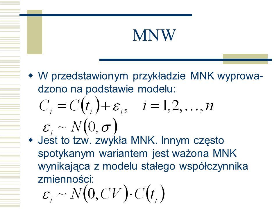 MNW W przedstawionym przykładzie MNK wyprowa-dzono na podstawie modelu:
