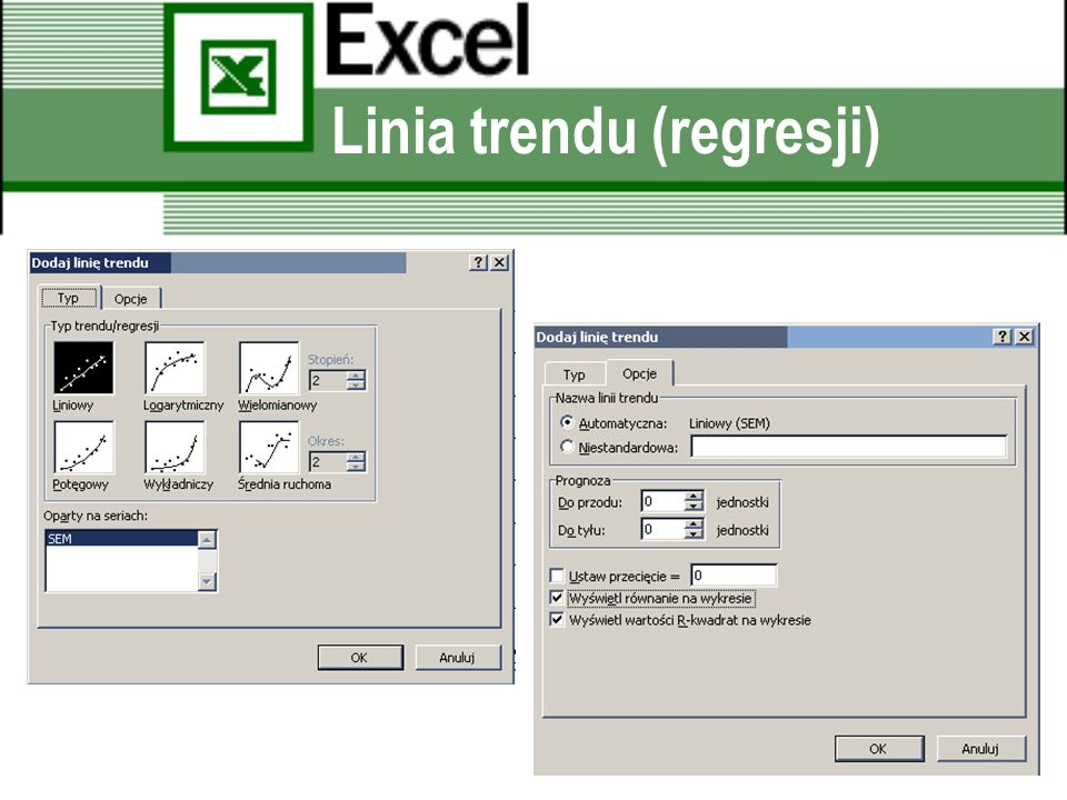 Linia trendu (regresji)