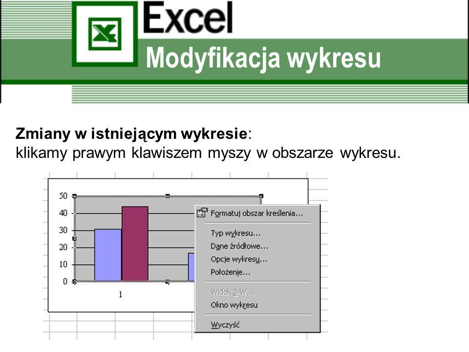 Modyfikacja wykresu Zmiany w istniejącym wykresie: