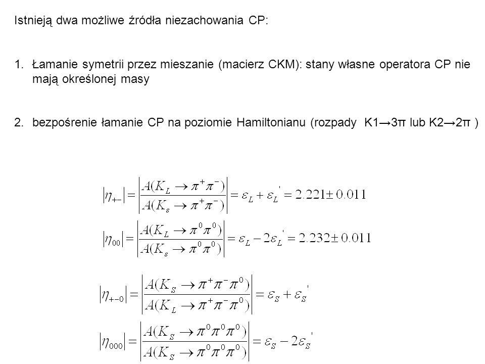Istnieją dwa możliwe źródła niezachowania CP: