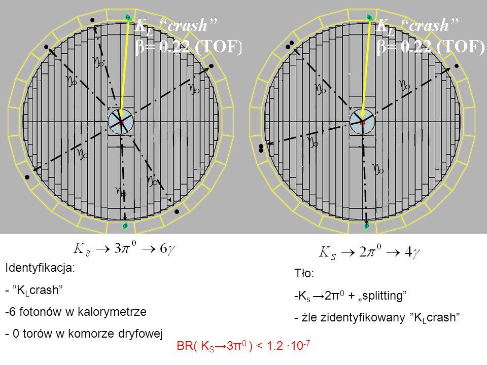g g. g. g. g. g. g. g. g. g. Identyfikacja: - KLcrash 6 fotonów w kalorymetrze. 0 torów w komorze dryfowej.