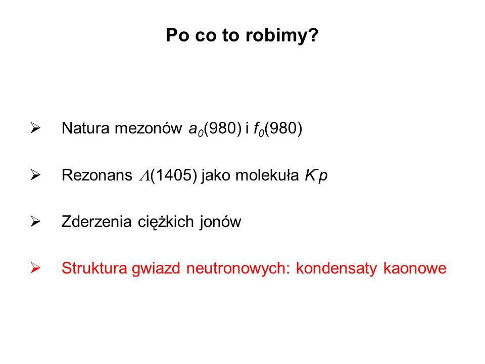 Po co to robimy Natura mezonów a0(980) i f0(980)
