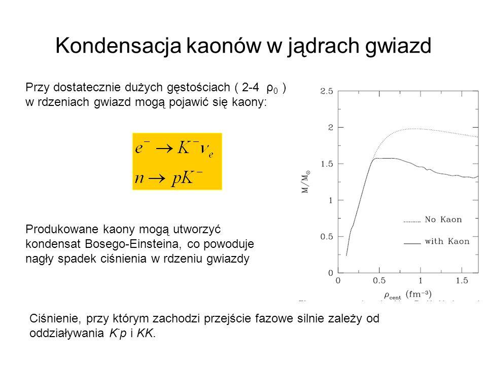 Kondensacja kaonów w jądrach gwiazd