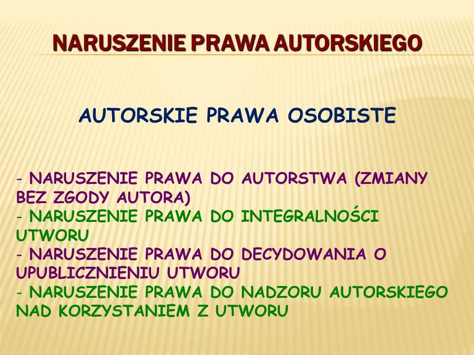 NARUSZENIE PRAWA AUTORSKIEGO