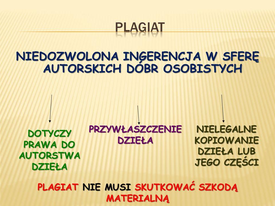 PLAGIAT NIEDOZWOLONA INGERENCJA W SFERĘ AUTORSKICH DÓBR OSOBISTYCH