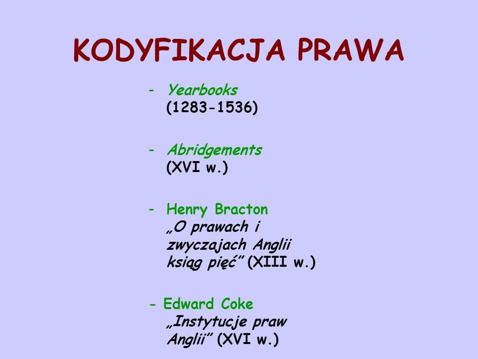 KODYFIKACJA PRAWA Yearbooks (1283-1536) Abridgements (XVI w.)