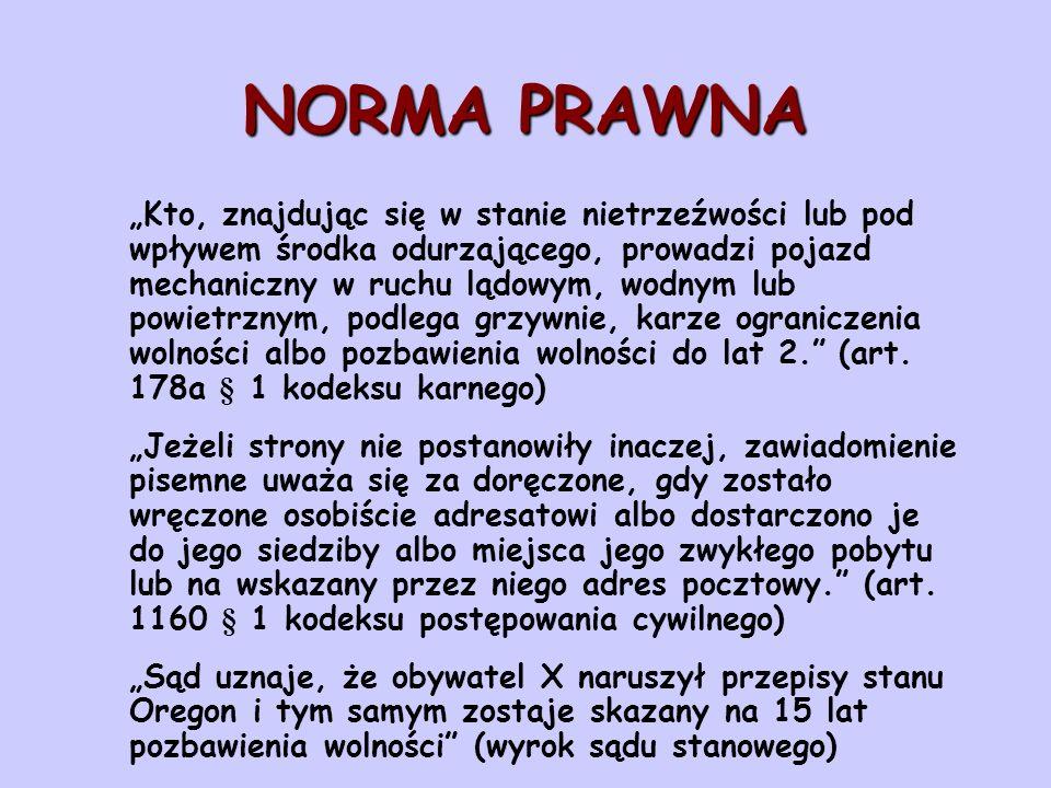 NORMA PRAWNA
