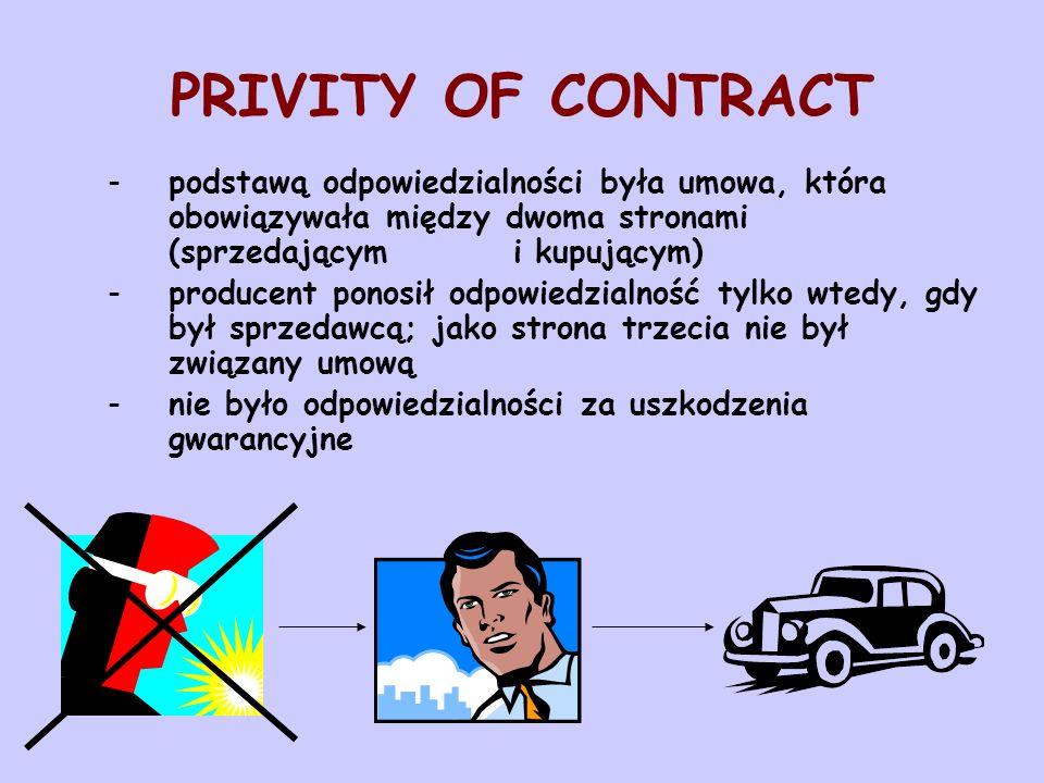 PRIVITY OF CONTRACT podstawą odpowiedzialności była umowa, która obowiązywała między dwoma stronami (sprzedającym i kupującym)
