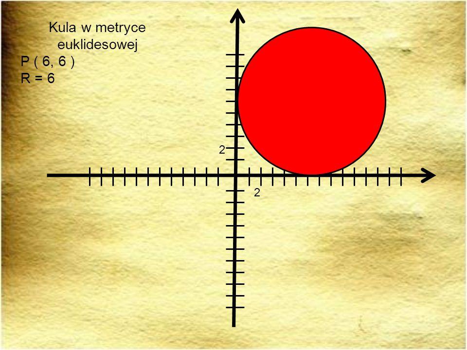 Kula w metryce euklidesowej
