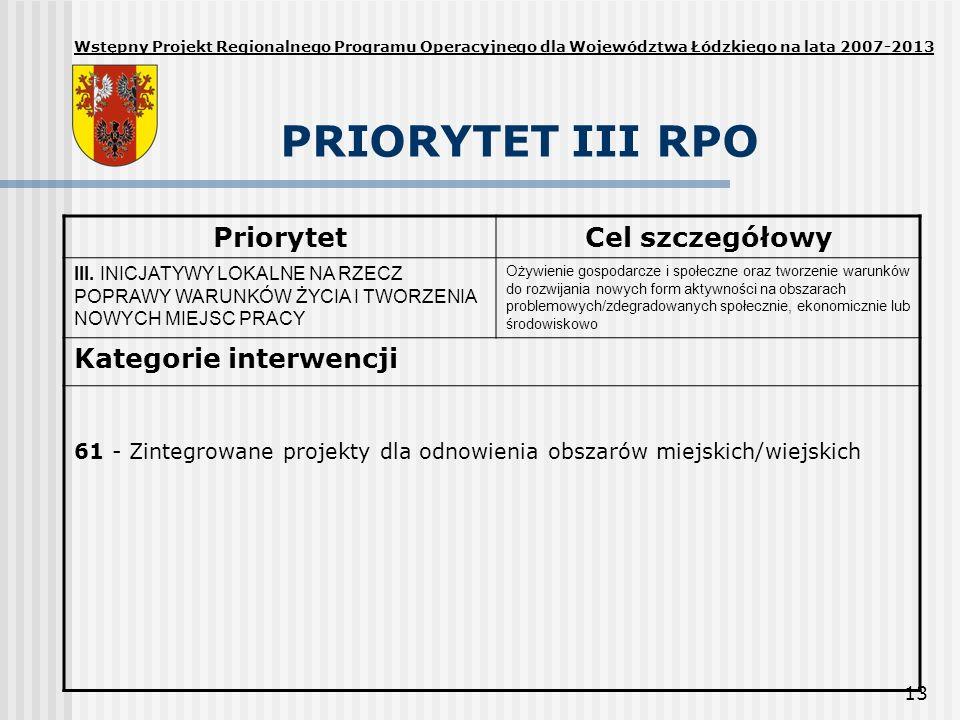 PRIORYTET III RPO Priorytet Cel szczegółowy Kategorie interwencji