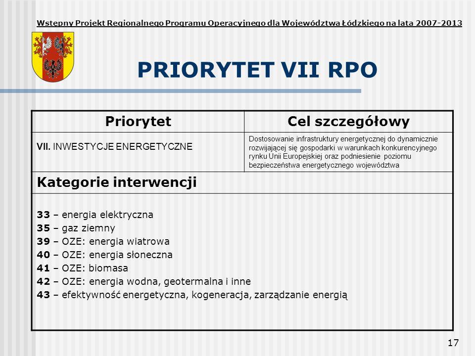 PRIORYTET VII RPO Priorytet Cel szczegółowy Kategorie interwencji