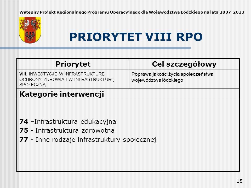 PRIORYTET VIII RPO Priorytet Cel szczegółowy Kategorie interwencji