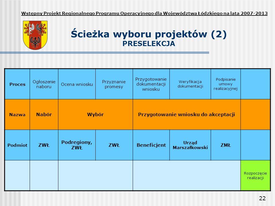 Ścieżka wyboru projektów (2) PRESELEKCJA