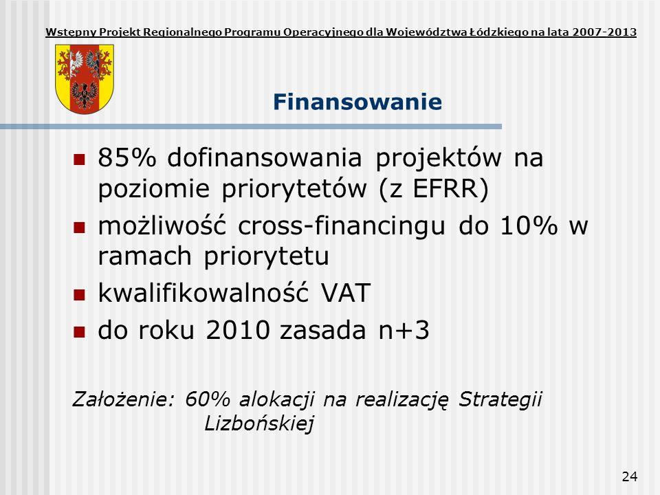 85% dofinansowania projektów na poziomie priorytetów (z EFRR)