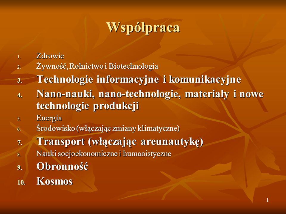 Współpraca Technologie informacyjne i komunikacyjne