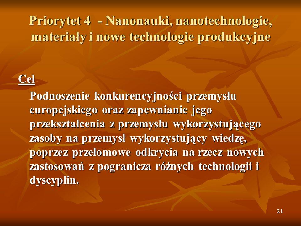 Priorytet 4 - Nanonauki, nanotechnologie, materiały i nowe technologie produkcyjne