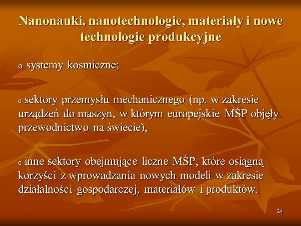 Nanonauki, nanotechnologie, materiały i nowe technologie produkcyjne
