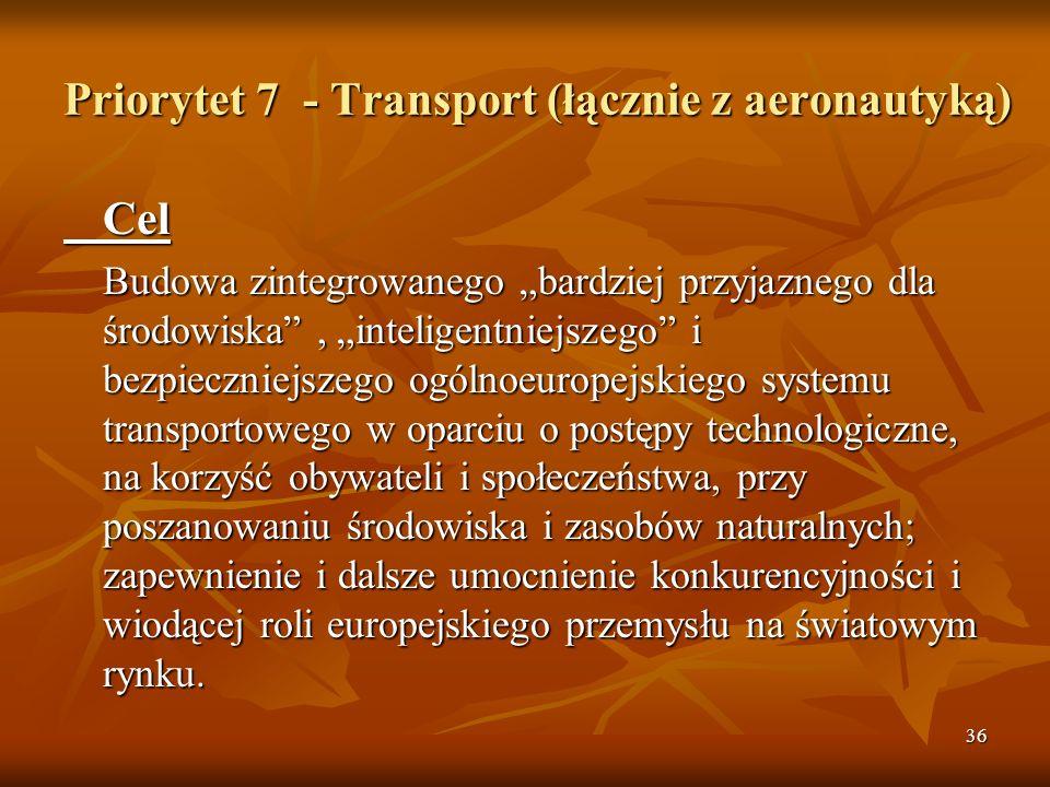 Priorytet 7 - Transport (łącznie z aeronautyką)