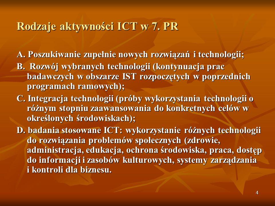 Rodzaje aktywności ICT w 7. PR