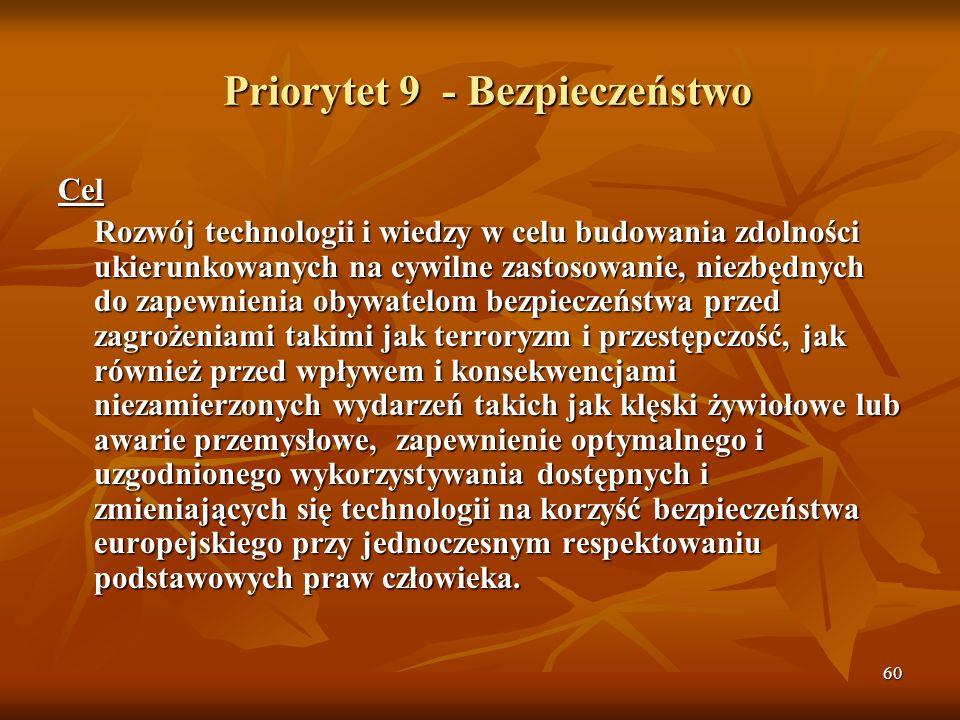 Priorytet 9 - Bezpieczeństwo