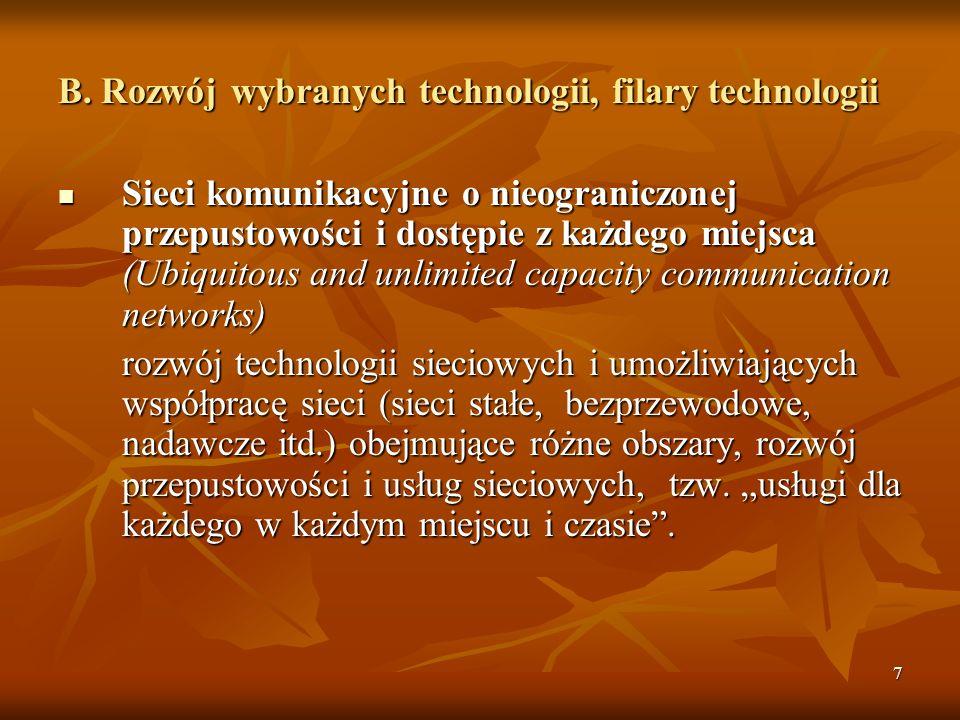 B. Rozwój wybranych technologii, filary technologii