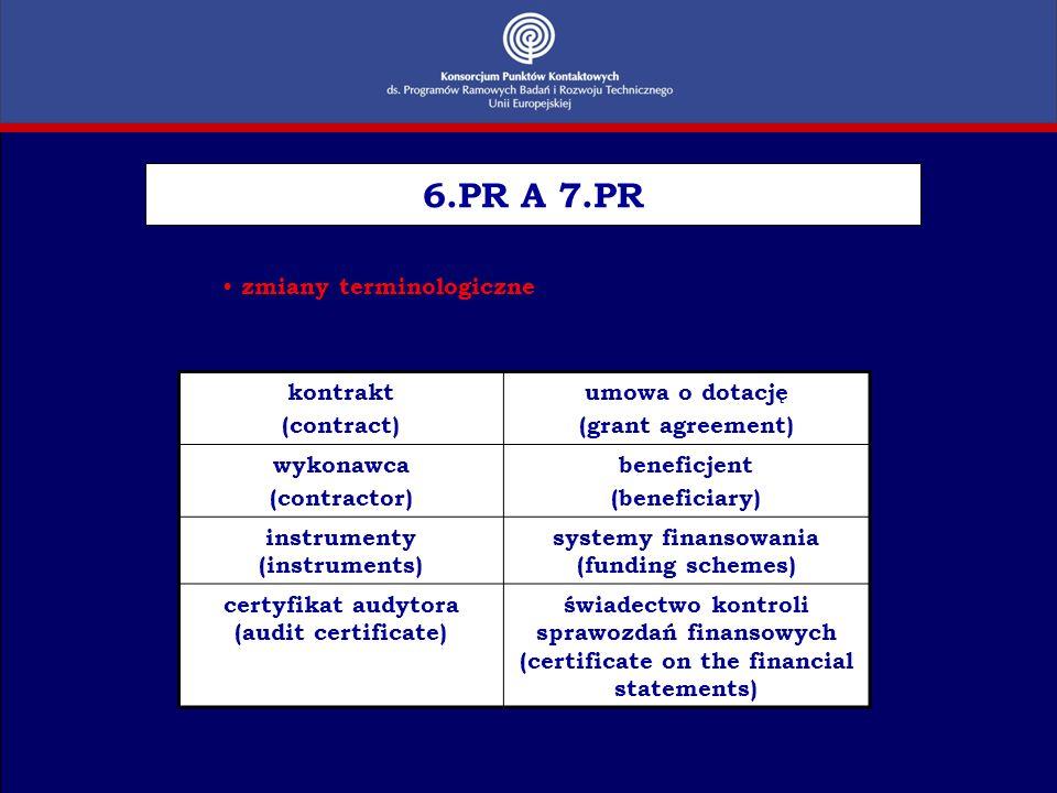 6.PR A 7.PR zmiany terminologiczne kontrakt (contract) umowa o dotację