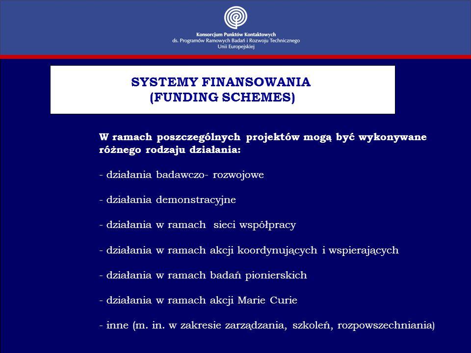 SYSTEMY FINANSOWANIA (FUNDING SCHEMES)