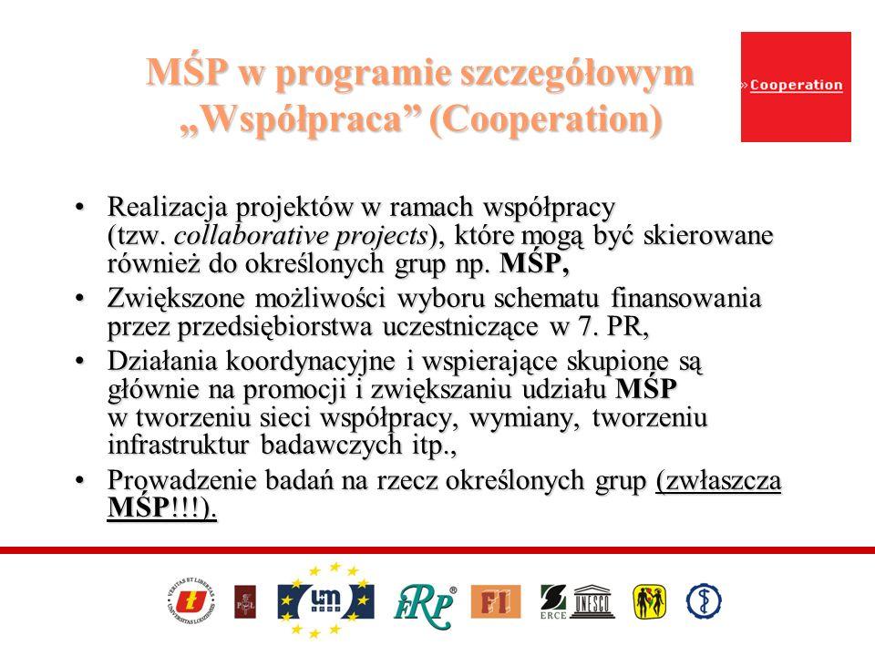 """MŚP w programie szczegółowym """"Współpraca (Cooperation)"""