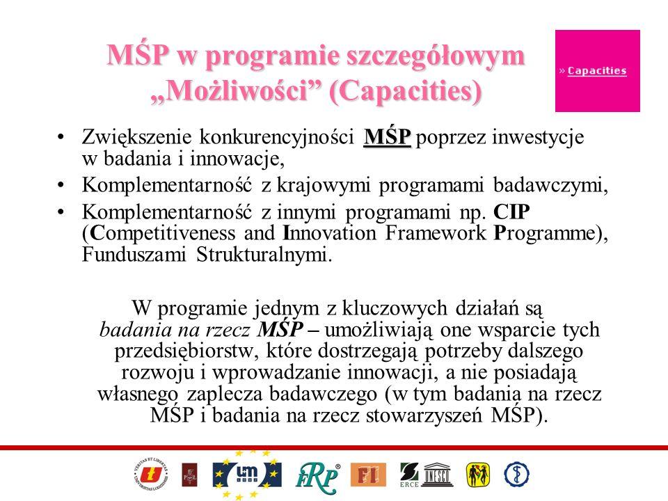 """MŚP w programie szczegółowym """"Możliwości (Capacities)"""