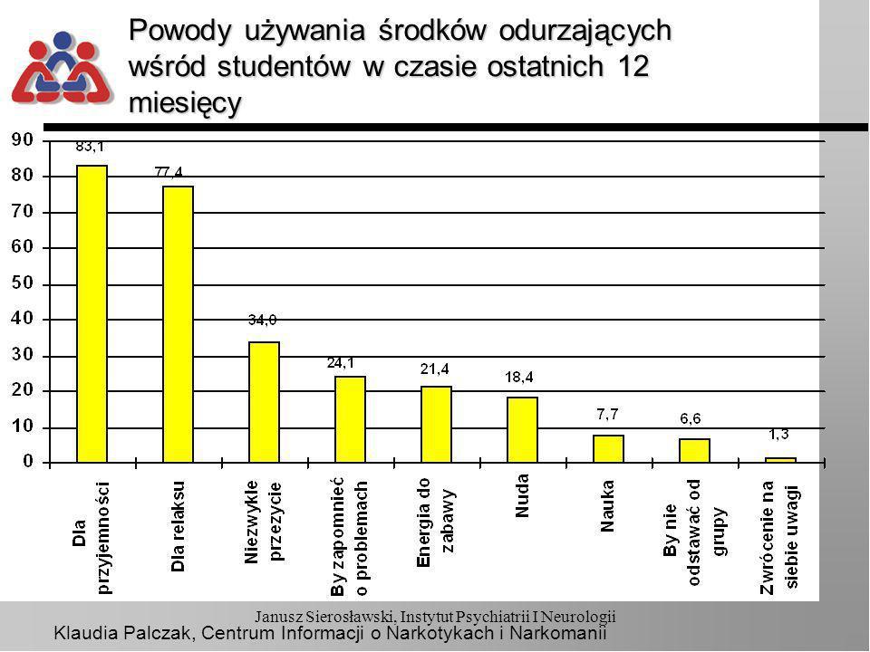 Janusz Sierosławski, Instytut Psychiatrii I Neurologii