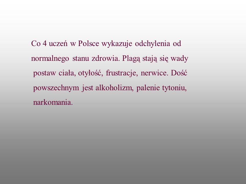 Co 4 uczeń w Polsce wykazuje odchylenia od